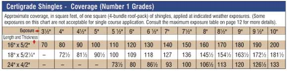 sidewall coverage exposure table - p14 coveragetable1