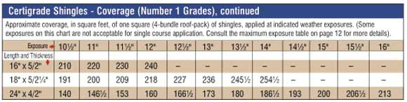 sidewall coverage exposure table - p14 coveragetable2
