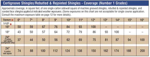 sidewall coverage exposure table - p14 rebuttedrejoinedcoverag
